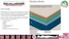 caratteristiche-materasso-multiconfort